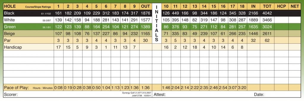 score-card-2